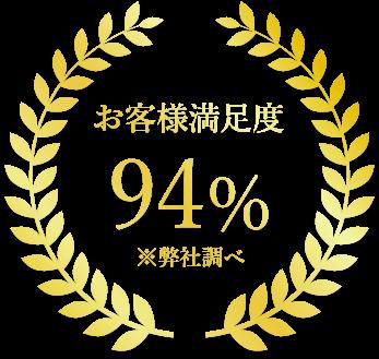 お客様満足度94%※当社調べ