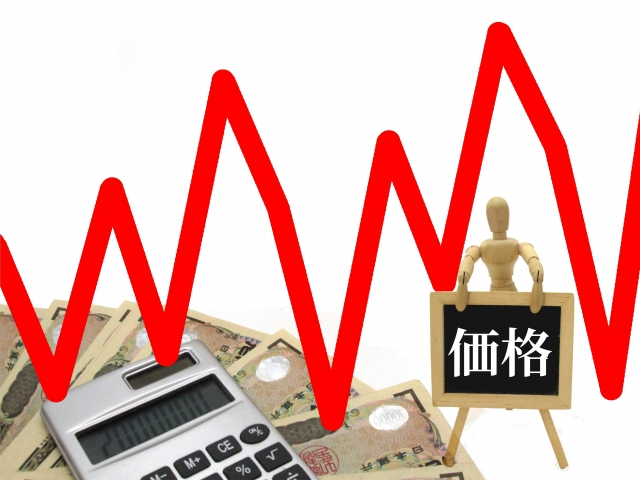 日本 不動産 価格 推移